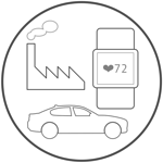IoT, connected vehicle, wearables